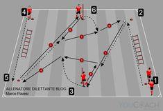 circuito-técnico y de coordinación a paso-y-rapidez