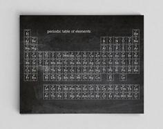 Free printable periodic table poster periodic table poster antique periodic table of elements poster by grammaticalart urtaz Choice Image