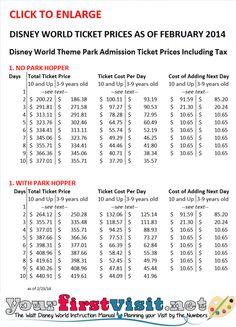 Disney World 2015 Ticket Prices from yourfirstvisit.net Disney World Ticket Prices, Disney World Deals, Disney World 2015, Disney World Theme Parks, Disney World Planning, Walt Disney World Vacations, Disney World Tips And Tricks, Disney Tips, Disney Magic