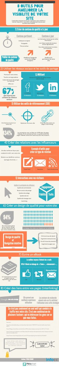 8 outils pour améliorer la visibilité de votre site Internet. #tips #seo #optimization #webdesign #SocialMedia #mobile