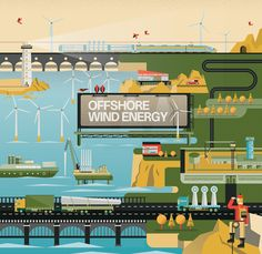 Offshore Wind Energy, graphic, design,