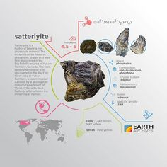 The first satterlyite mineral was discovered in the Big Fish River area in Yukon Territory, westernmost of Canada by geologist Jack Satterly, and the mineral was thus named after him. #science #nature #geology #minerals #rocks #infographic #earth #satterlyite #canada