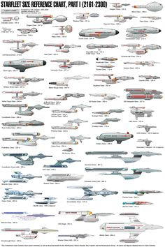 Star Trek - complete list of Federation Ships (pretty much!) from a certain era that is