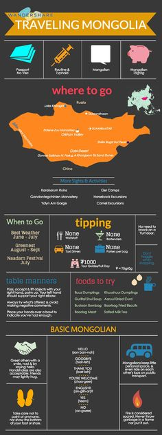 Mongolia Travel Cheat Sheet; Sign up at www.wandershare.com for high-res images.