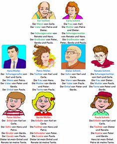 German Vocabulary - Our family | L E A R N G E R M A N