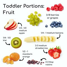 easy meals for picky eaters,picky eater recipes,picky eater lunch box ideas Healthy Toddler Meals, Toddler Snacks, Kids Meals, Toddler Age, Toddler Menu, Baby Meals, Toddler Dinners, Healthy Lunches, Baby Eating
