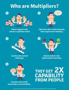 What Type of Leader Are You? A Multiplier or a Diminisher?