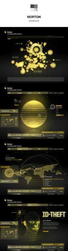 Norton Antivirus - Cybercrime Index Website Visual Direction and UI Design by Phil Rampulla  www.philrampulla.com