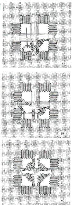 Adjoining Wrap (Greek Cross) : Hardanger - (nordicneedle.net)
