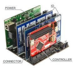 One of the hardest things about Raspberry Pi and Arduino is figuring out where to stick all the pieces. While both of these systems work well alone -- you can..
