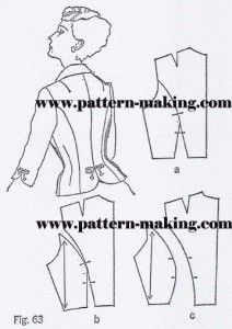 Pattern Making... so many things! you need to be a member!