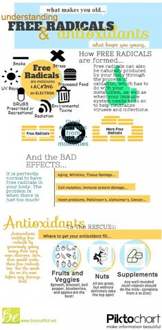Understanding Free Radicals and Antioxidants. Some good advice here...
