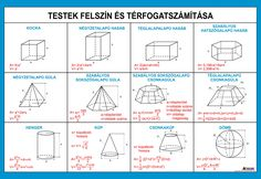 Meló-Diák Taneszközcentrum Kft. Math Sites, Study Help, Teaching Math, My Children, Grammar, Preschool, Chart, Education, Learning