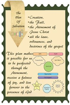 YW February – The Plan of Salvation – handout
