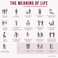 The Meaning of Life according to different Philosophers [Infographic) | Mappalicious
