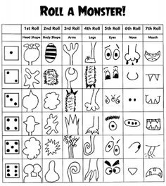 Das Artsy Fartsy Art Zimmer: Roll-A-Monster - kunst grundschule Drawing Games For Kids, Drawing Activities, Art For Kids, Crafts For Kids, Halloween Activities, Activities For Kids, Art Classroom, Teaching Art, Elementary Art