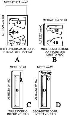 Vestitino-Bimba-Cotone-LMB Marzo-Appoggio