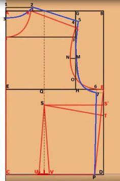 ZigZag: Como traçar molde básico da Blusa com pence