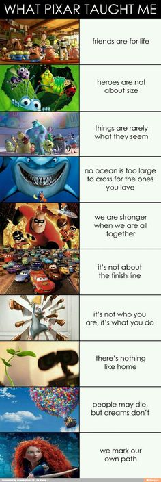 Technically Pixar but oh well:)