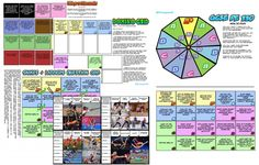 GCSE PE and A Level PE Revision Games and Resources - PE4Learning