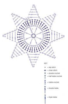 Crochet Star Garland from Ros Badger's Hook, Yarn & CrochetMade Peachy Crochet Snowflake Pattern, Crochet Garland, Crochet Motifs, Crochet Snowflakes, Crochet Diagram, Crochet Doilies, Crochet Flowers, Crochet Patterns, Crochet Diy
