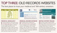 How far into the past does your family tree go? Most of us struggle the further we go back but this handy website guide will help. Get more hints and tips on finding medieval records online with Your Family Tree magazine issue 145 - which is on sale now! #genealogy #familyhistory #medieval records #ancestry #findmypast #wdytya?