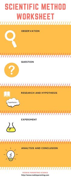 Do you want to have some fun teaching scientific method? Visit - scientific method worksheet