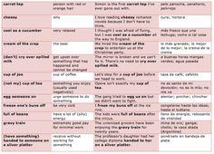 Palabras comestibles. Lengua, gastronomía y traducción