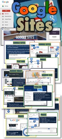 Google Sites (New Version) Easy way to create Websites!  Lesson and Activities.