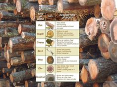 Handy Firewood Guide and Tips. The fall season is right on our doorstep and winter is not far behind. So, it's time to make sure our firewood supply is...