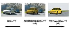 What's the Difference Between #VirtualReality and #AugmentedReality? - #RT #3dapps #unity3d #360video #arapps #vrapps #technology