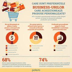 Numeroase studii au indicat că majoritatea consumatorilor preferă să facă afaceri cu sau să cumpere de la un brand pe care îl cunosc și în care au încredere, chiar dacă prețurile sunt mai mari decât cele ale competitorilor săi, fie ei mai populari. Abordarea foarte personală prin utilizarea cadourilor utile și personalizate îi determină pe consumatori să capate încredere în acel produs, respectiv brand. Acest factor duce, fără alte mari eforturi, la vânzari mai mari și o imagine bună.