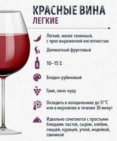 Wine pairings fruit wine pairings appetizers wine pairings dinner wine pairings chart wine pairings with salad wine pairings dessert wine pairings with food wine pairing. Pinot Noir, Different Types Of Wine, Wine Meme, Wine Photography, Wine Guide, Wine Night, Wine Quotes, Scotch Whiskey, In Vino Veritas