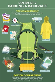 Best way to Pack Your Backpack for an Outdoor Adventure!