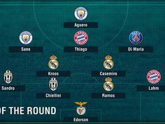 Đội hình tiêu biểu lượt đi vòng 1/8 Champions League: Vinh danh Kroos Di Maria Aguero