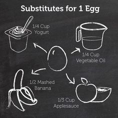 Use these clever substitues instead of an egg!