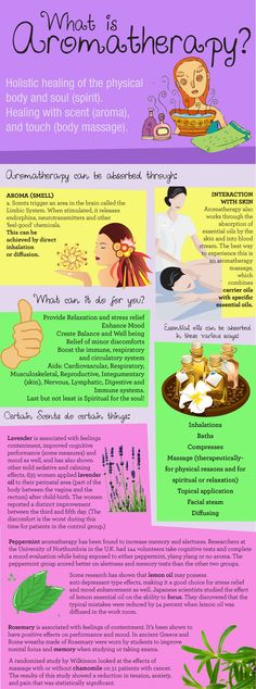 Ever wonder what exactly aromatherapy is? This helpful little infogram explains it pretty well (: