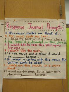 Music in the City: Responding to Music - The Listening Framework