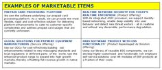 Examples of Marketable Items
