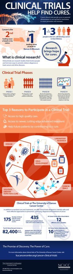 Clinical trials are an important part of the search for cancer cures.