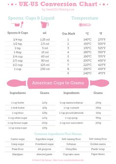 UK – US Conversion Recipe conversion chart Cups, grams, tsp, tbsp,… - Kitchen Racks Cup To Gram Conversion, Recipe Conversion Chart, Recipe Conversions, Measurement Conversions, Tsp To Tbsp Conversion, Kitchen Conversion Chart, Cooking For Beginners, Cooking Tips, Cooking Games