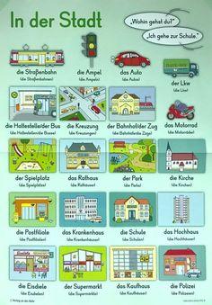 Walking around the city # German – Özge Özel – Join the world of pin Study German, German English, German Grammar, German Words, German Resources, Deutsch Language, Germany Language, German Language Learning, Classroom Language