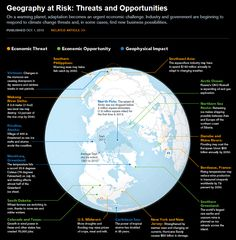IPCC verifies impacts of climate change, Risky Business quantifies them | Next Generation