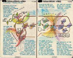 Design Session Sketchnotes