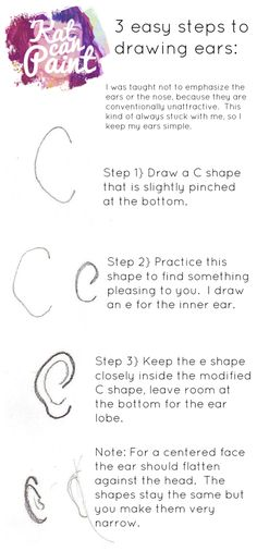 Need a quick and easy tutorial for drawing ears? I can show you how in 3 easy steps. -- If you have tutorial requests don't be shy! Comment on the pin with your request and tag me, @katcanpaint so I can add them to my list. @katcanpaint via www.katcanpaint.com