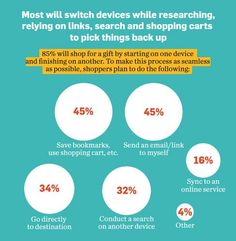 10 Tricks to Research Anything - Search Engine Watch (#SEW)