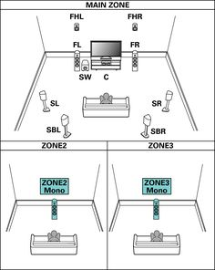 71 best surround sound systems images surround sound systems