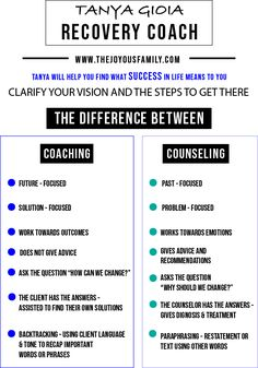 What is recovery coaching? Is coaching right for you? How to choose a coach? Was Ist Coaching, Life Coaching Tools, Leadership Coaching, Leadership Quotes, Coaching Techniques, Leader Quotes, Leadership Development, Becoming A Life Coach, Christian Life Coaching