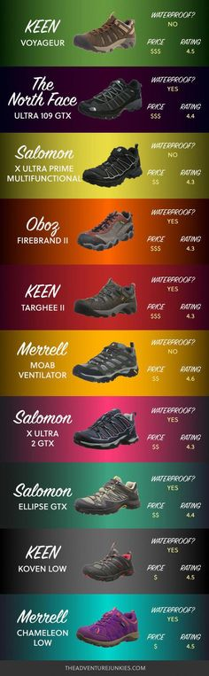Best Hiking Shoes - Hiking Clothes for Summer, Winter, Fall and Spring – Hiking Outfits for Women, Men and Kids – Backpacking Gear For Beginners hiking gear survival tools Summer Hiking Outfit, Summer Boots, Winter Travel Outfit, Hiking Outfits, Hiking Clothes, Outfit Winter, Winter Shoes, Fall Shoes, Camp Clothes