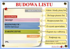 FORMY WYPOWIEDZI PISEMNEJ5 Aa School, School Plan, Back To School, Polish Language, Gernal Knowledge, Home Schooling, Foreign Languages, Study Tips, Kids Education